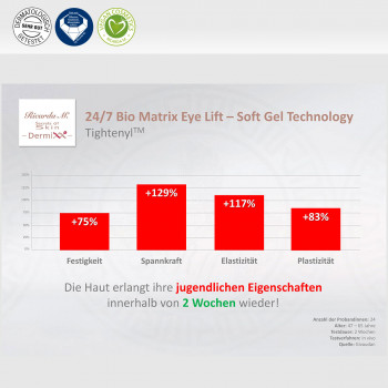 24/7 Biomatrix Eye Lift , Augencreme Tightenyl Eigenschaften