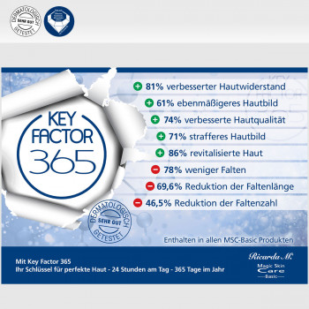 MSC Basic KeyFactor 365