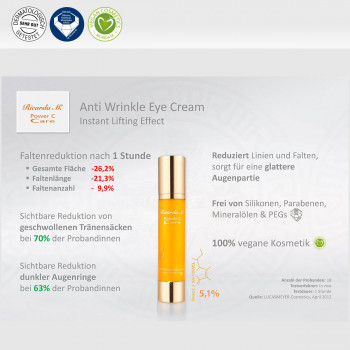 Anti Wrinkle Eye Cream, Instant Lifting Effect, Wirkung