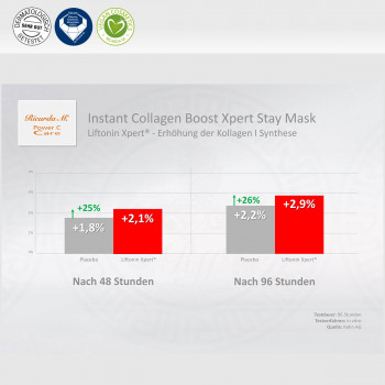 Instant Collagen Boost Xpert Stay Mask, Liftonin Xpert, Erhöhung der Kollagen I Synthese