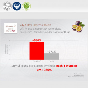 24/7 Day Express Youth, Lift, Moist & Repair 3D-Technology Passioline, Stimulierung der Elastin-Synthese,