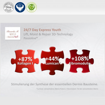 24/7 Day Express Youth, Lift, Moist & Repair 3D-Technology, Passioline, Wirkung