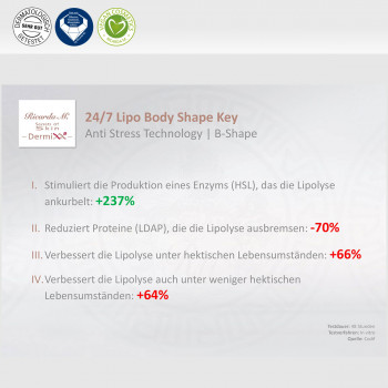 24/7 Lipo Body Shape Key, Anti Stress Technology, B-Shape, Wirkung