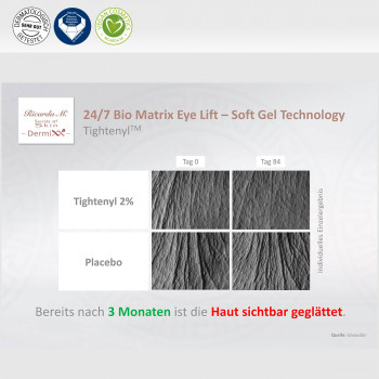 24/7 Biomatrix Eye Lift - Soft Gel Technology, Tightenyl, Hautglättung