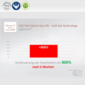 24/7 Biomatrix Eye Lift - Soft Gel Technology, Tightenyl, Verbesserung Hautmatrix