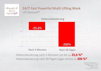 24/7 Fast Powerful Multi Lifting Mask, Lift Oleoactif, Faltenreduzierung