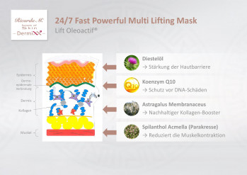 24/7 Fast Powerful Multi Lifting Mask, Lift Oleoactif, Inhalt, Erklärung, Wirkung