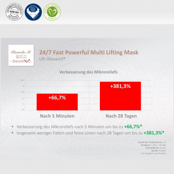 24/7 Fast Powerful Multi Lifting Mask, Lift Oleoactif, Verbesserung des Mikroreliefs