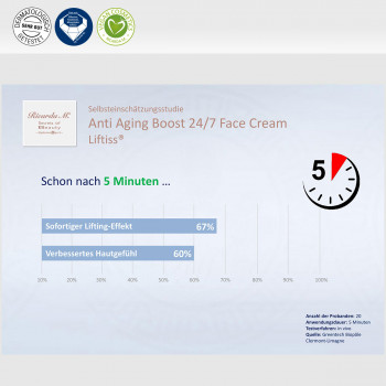 Anti Aging Boost 24/7 Face Cream, Liftiss, Effekt, Wirkung