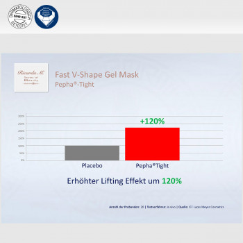 Fast V-Shape Gel Mask, Pepha-Tight, Verbesserung, Erhöhter Lifting Effekt