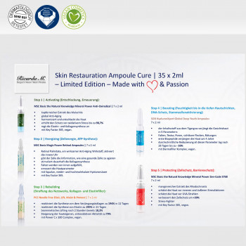 Skin Restoration Ampoules Cure, Limited Edition, Made with Heart & Passion, Ampullen, Wirkungsweise