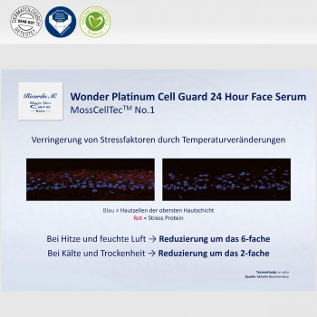 Wonder Platinum Cell Guard 24 Hour Face Serum, MossCellTec No.1, Reduzierung