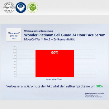 Wonder Platinum Cell Guard 24 Hour Face Serum, MossCellTec No. 1, Zellkernaktivität