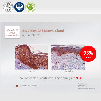 24/7 Rich Cell Matrix Cloud, Wirkung, Verbesserung