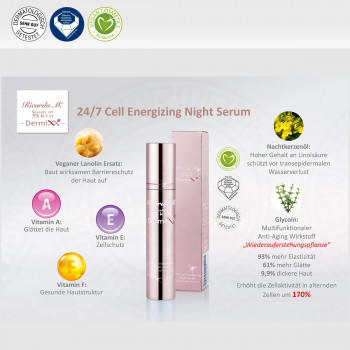 24/7 Cell Energizing Night Serum, Wirkung