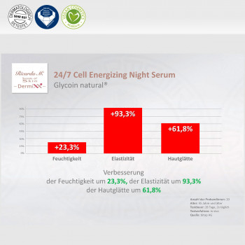 24/7 Cell Energizing Night Serum, Glycoin natural, Verbesserung