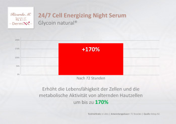 24/7 Cell Energizing Night Serum, Glycoin natural,