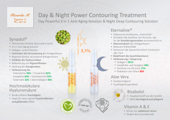 Day & Night Power Contouring Treatment, Gesichtspflege, Day Powerful 9 in 1 Anti-Aging Solution & Night Deep Contouring Solution, Inhalt, Verbesserung