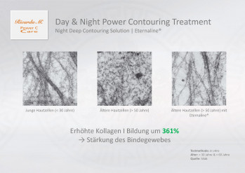 Day & Night Power Contouring Treatment, Gesichtspflege, Night Deep Contouring Solution, Eternaline, Wirkung, Stärkung, Verbesserung