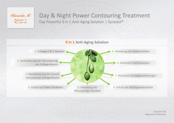 Day & Night Power Contouring Treatment, Gesichtspflege, Day Powerful 9 in 1 Anti-Aging Solution, Synastol, Wirkung