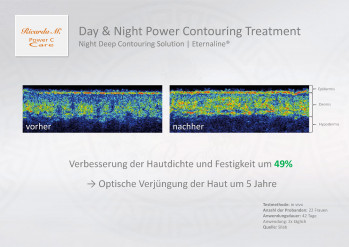 Day & Night Power Contouring Treatment, Gesichtspflege, Night Deep Contouring Solution, Eternaline, Wirkung, Verbesserung