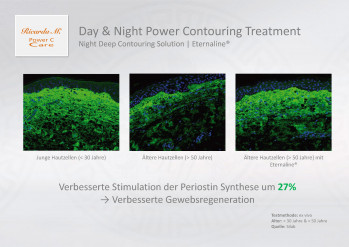 Day & Night Power Contouring Treatment, Gesichtspflege, Night Deep Contouring Solution, Eternaline, Verbesserung