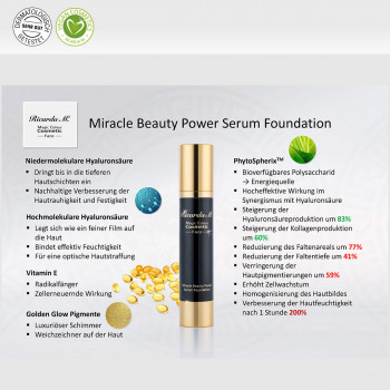 Miracle Beauty Power Serum Foundation, Wirkung