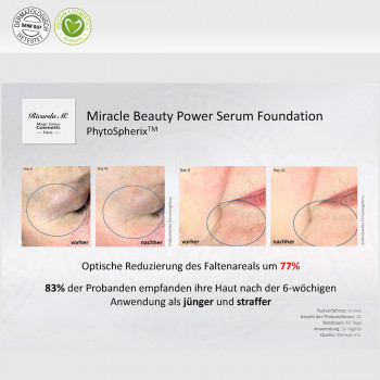 Miracle Beauty Power Serum Foundation, PhytoSpherix, Verbesserung, Veränderung