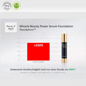 Miracle Beauty Power Serum Foundation, PhytoSpherix, Verbesserung