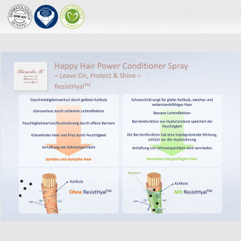 Happy Hair Power Conditioner Spray Vorteile Inhaltsstoff ResistHyal