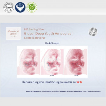 Ampullen Kur 925 Sterling Silver Global Deep Youth Ampoules, Regenerate & Repair Centella Reversa Hautrötungen