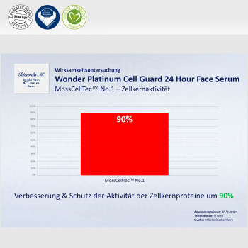 Gesichtsserum MSc Platinum Cell Guard 24 Hour Face Serum Schutz der Zellkernproteine