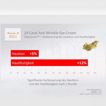 24 Carat Anti Wrinkle Eye Cream Vorteil 1