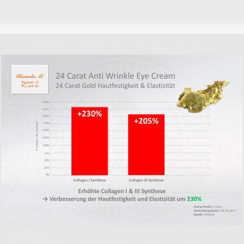 24 Carat Anti Wrinkle Eye Cream Vorteil 4