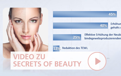 Ricarda M. Secrets of Beauty Video
